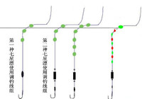 传统钓七星漂使用方法分析