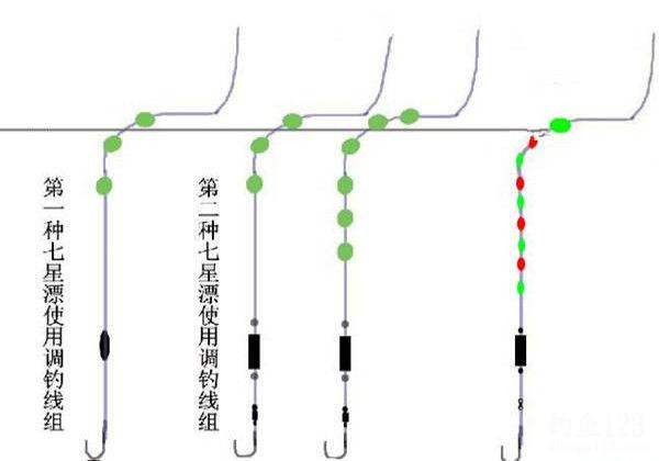 传统钓七星漂使用方法分析-轻博客